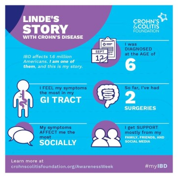 Linde's story