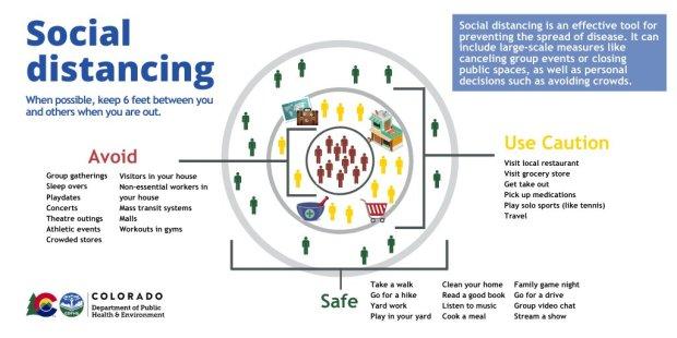 CCFA social distance